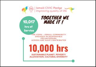 ANZ 10K Ismaili Civic Pledge