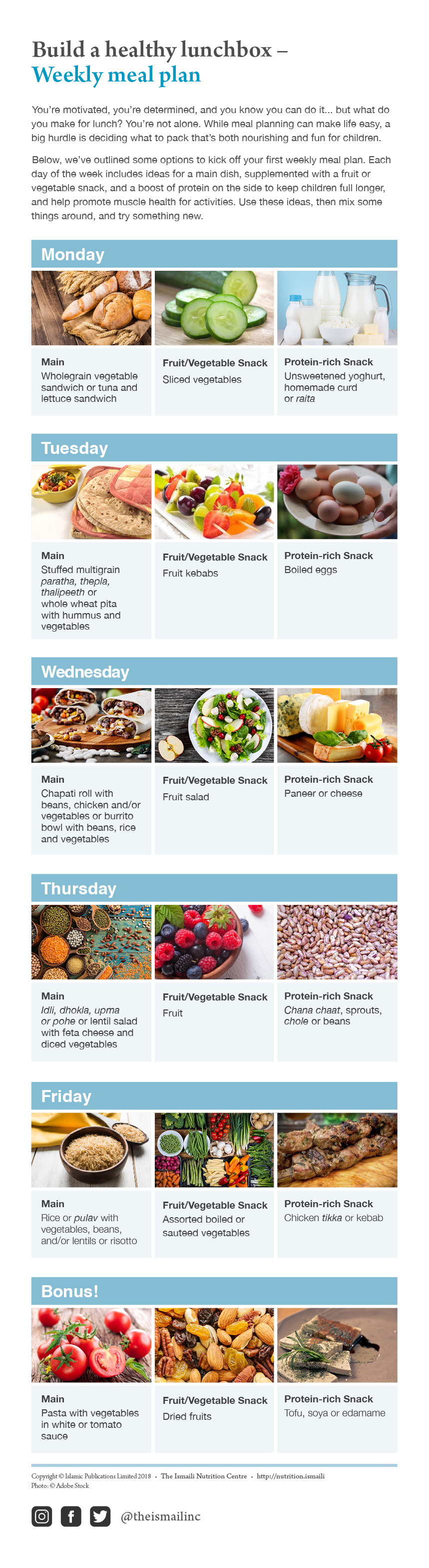 Healthy Lunch Box Weekly Meal Plan