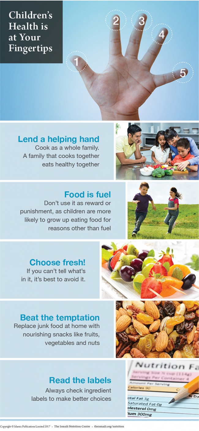 Discover tips to help children eat more healthy